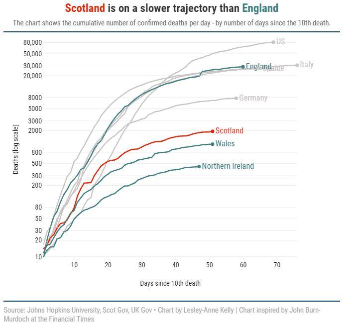 scotland deaths